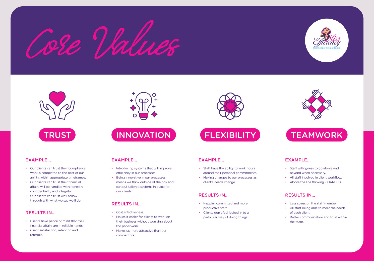 Core Values Development