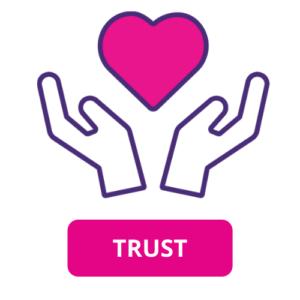 Core Value Trust