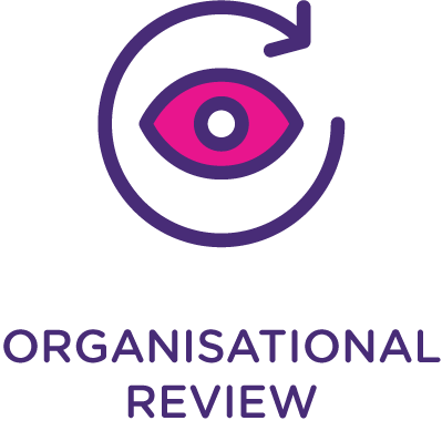 Business Organisational Chart